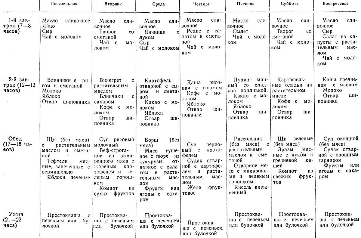 меню правильного питания на неделю отзывы
