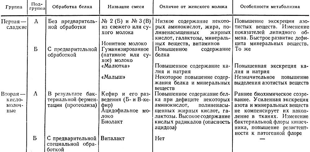 http://roghdenierebenka.ru/books/item/f00/s00/z0000001/pic/000038.jpg