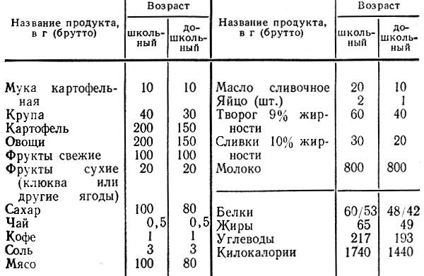 Больница вагонников 3 днепродзержинск